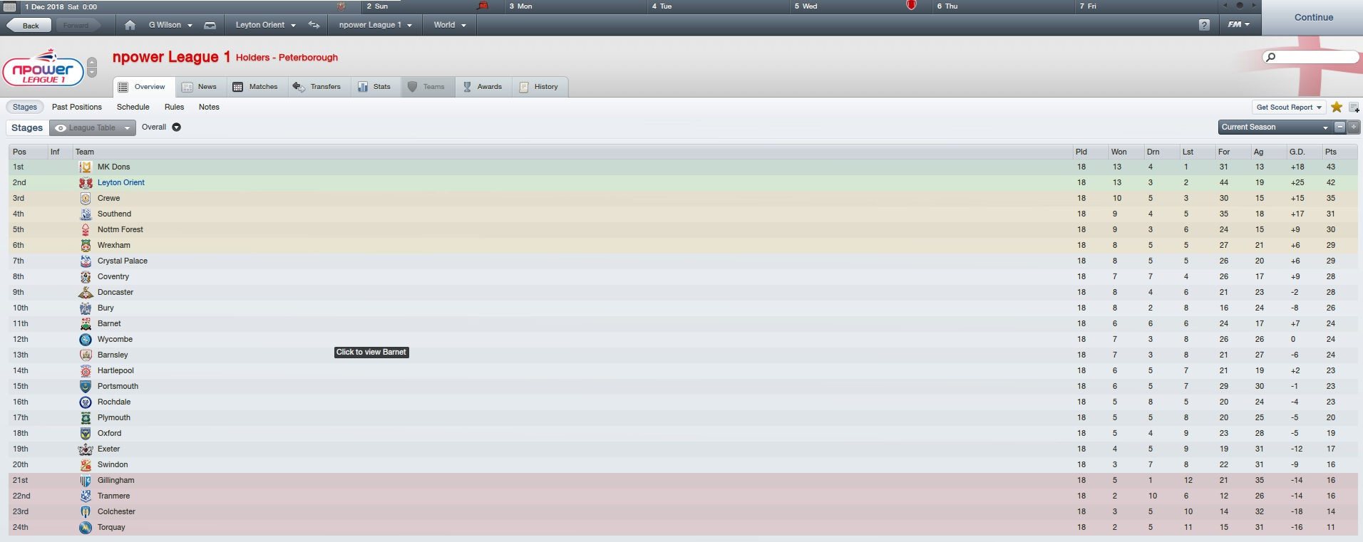 Fa cup lifeofmanager for Fa league table